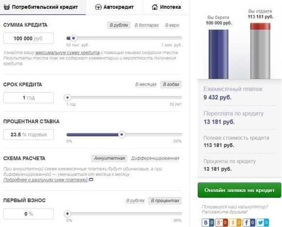 Кредитный калькулятор — сравните платежи во всех банках и выберите самый выгодный на сайте Сравни.ру! Высокая вероятность одобрения, простое и быстрое оформление заявки!